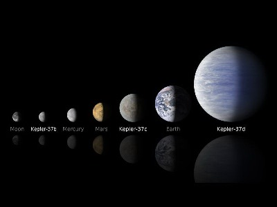 A Moon-size Line Up: The line up compares artist's concepts of the planets in the Kepler-37 system to the moon and planets in the solar system. The smallest planet, Kepler-37b, is slightly larger than our moon, measuring about one-third the size of Earth. Kepler-37c, the second planet, is slightly smaller than Venus, measuring almost three-quarters the size of Earth. Kepler-37d, the third planet, is twice the size of Earth. Click image for full caption and larger size. Image credit: NASA/Ames/JPL-Caltech