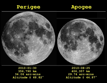 Photo by Anthony Ayiomamamitis, http://www.perseus.gr/Astro-Lunar-Scenes-Apo-Perigee-2010.htm